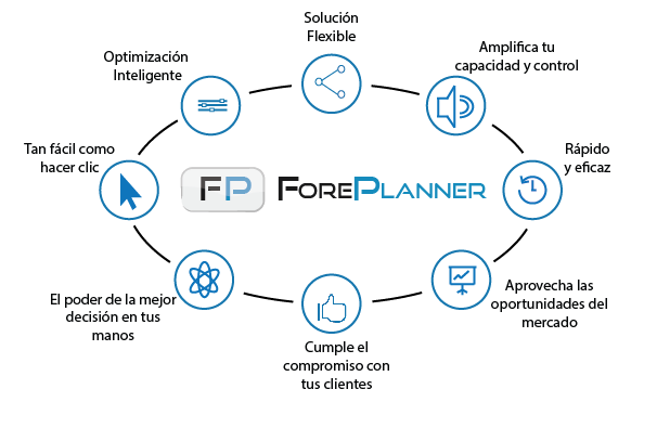 ForePlanner