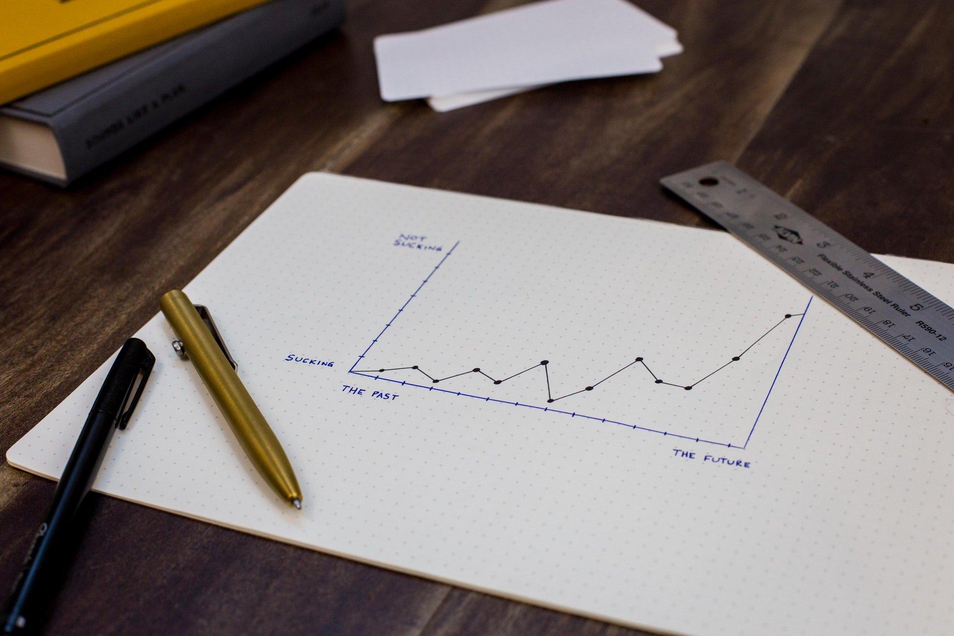 Estadística para previsión de ventas